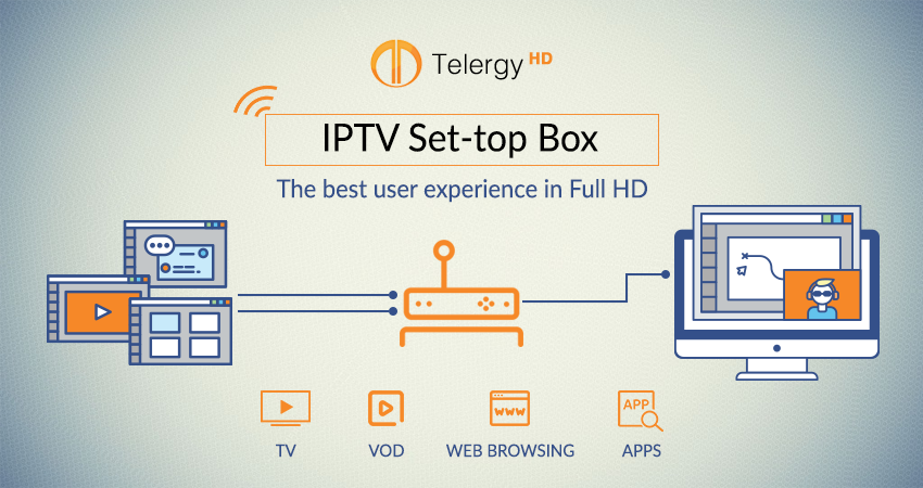Telergyhd set top box